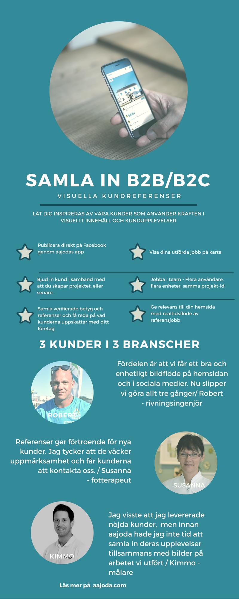 Infographic Swe (1)